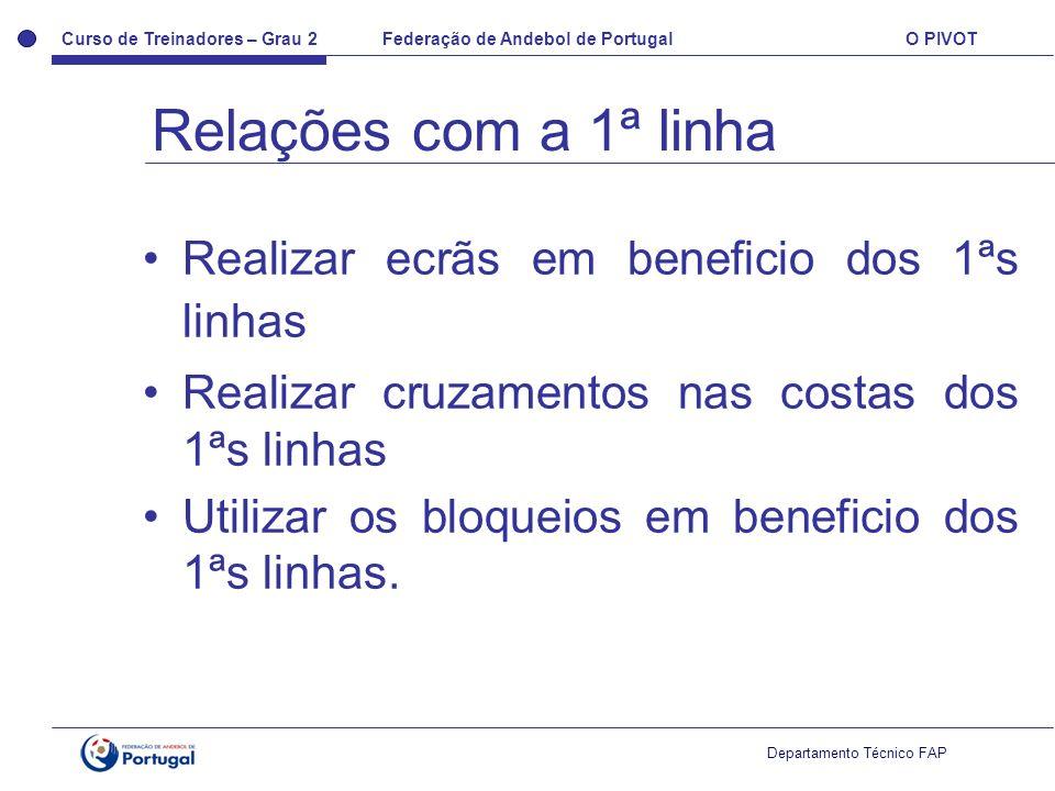 Curso de Treinadores – Grau 2 Federação de Andebol de Portugal O PIVOT Departamento Técnico FAP Realizar ecrãs em beneficio dos 1ªs linhas Realizar cr