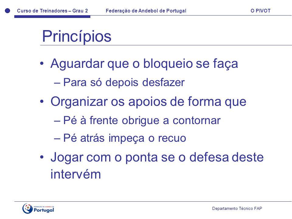Curso de Treinadores – Grau 2 Federação de Andebol de Portugal O PIVOT Departamento Técnico FAP Aguardar que o bloqueio se faça –Para só depois desfaz