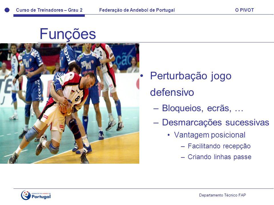 Curso de Treinadores – Grau 2 Federação de Andebol de Portugal O PIVOT Departamento Técnico FAP Perturbação jogo defensivo –Bloqueios, ecrãs, … –Desma