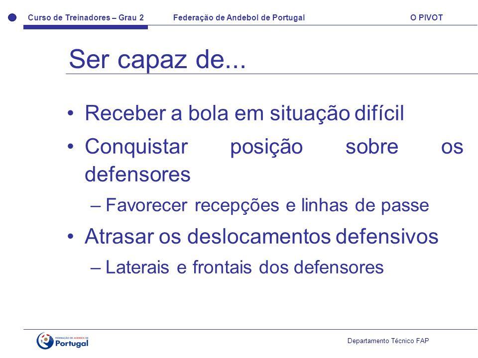 Curso de Treinadores – Grau 2 Federação de Andebol de Portugal O PIVOT Departamento Técnico FAP Receber a bola em situação difícil Conquistar posição