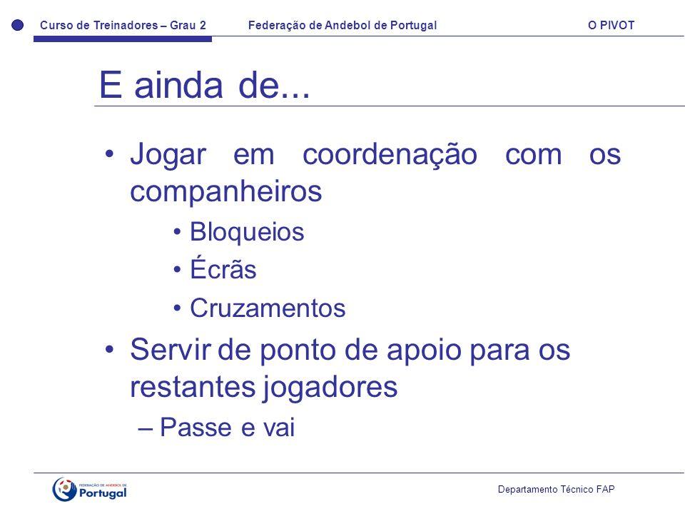 Curso de Treinadores – Grau 2 Federação de Andebol de Portugal O PIVOT Departamento Técnico FAP Jogar em coordenação com os companheiros Bloqueios Écr
