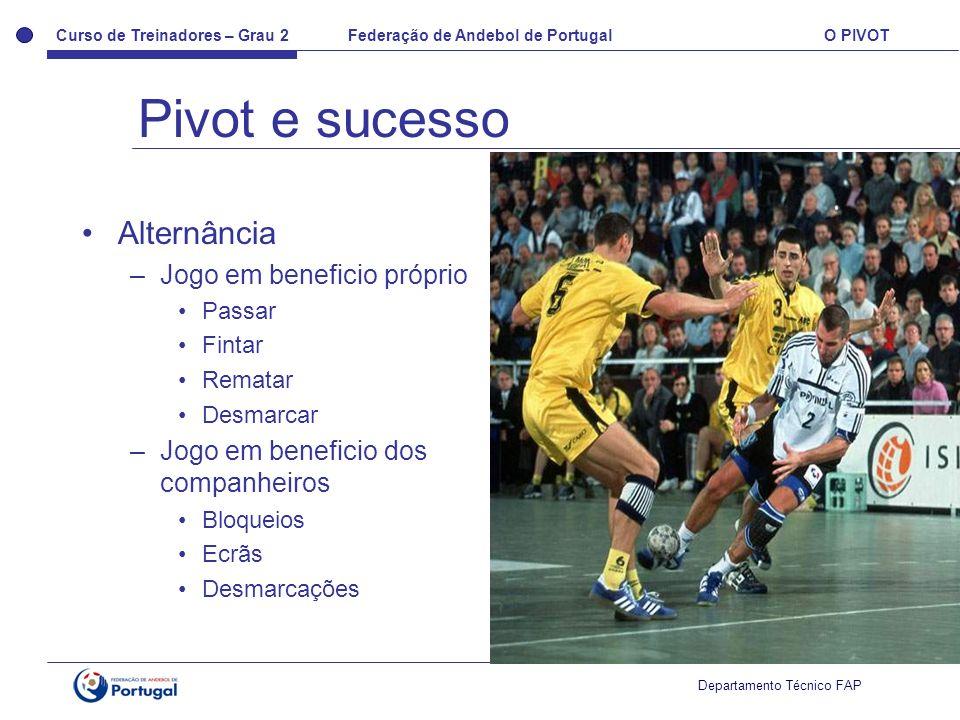 Curso de Treinadores – Grau 2 Federação de Andebol de Portugal O PIVOT Departamento Técnico FAP Alternância –Jogo em beneficio próprio Passar Fintar R