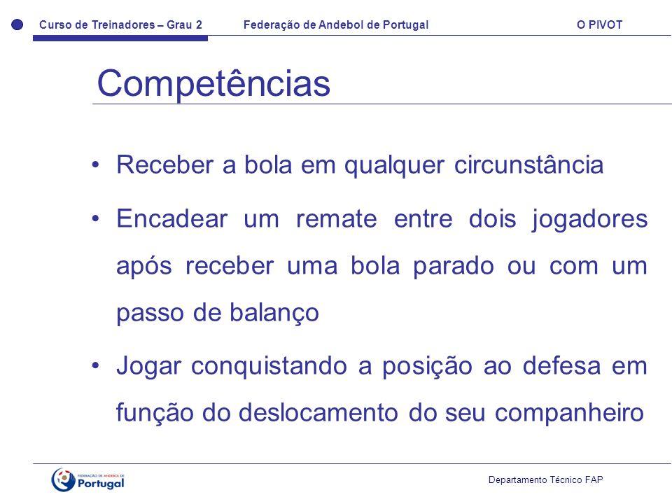 Curso de Treinadores – Grau 2 Federação de Andebol de Portugal O PIVOT Departamento Técnico FAP Receber a bola em qualquer circunstância Encadear um r
