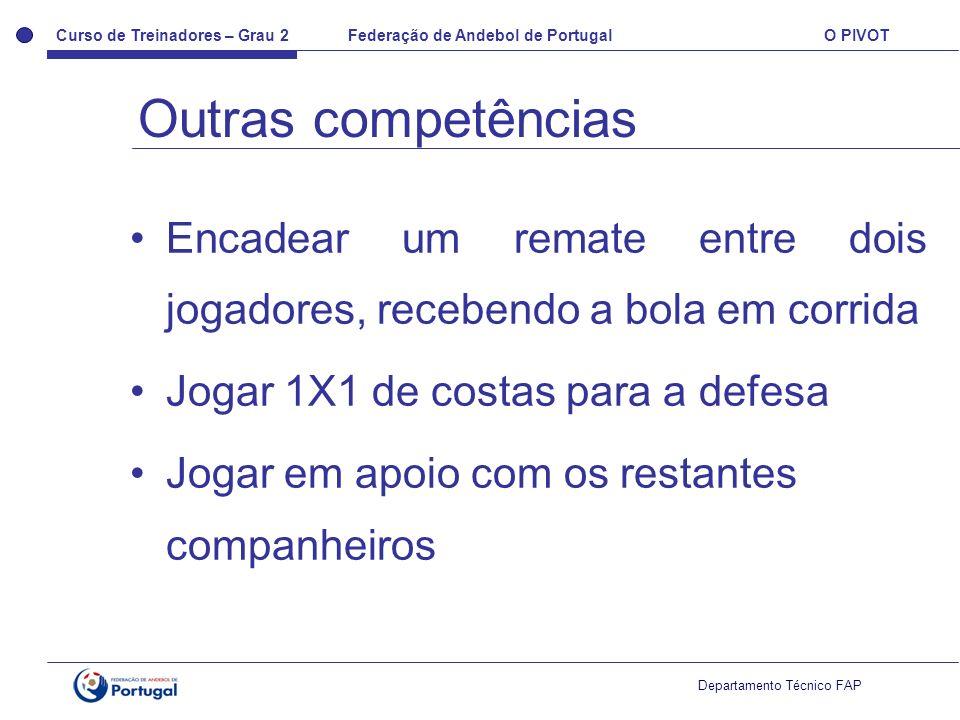 Curso de Treinadores – Grau 2 Federação de Andebol de Portugal O PIVOT Departamento Técnico FAP Encadear um remate entre dois jogadores, recebendo a b
