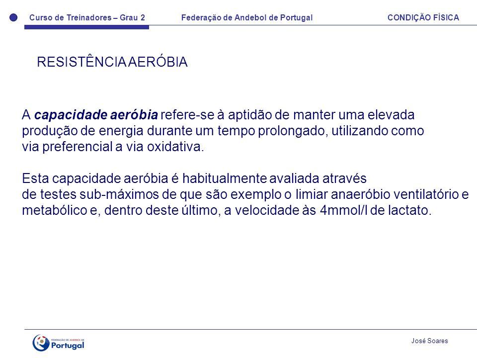Curso de Treinadores – Grau 2 Federação de Andebol de Portugal CONDIÇÃO FÍSICA José Soares RESISTÊNCIA AERÓBIA A capacidade aeróbia refere-se à aptidã