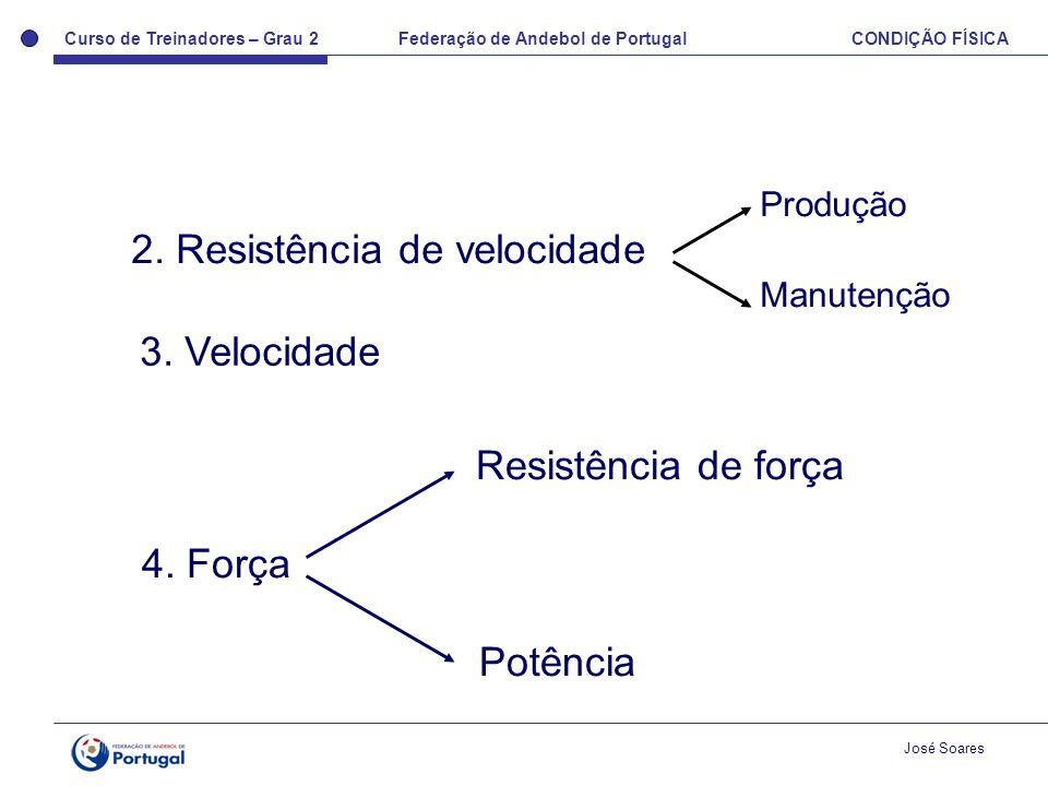 Curso de Treinadores – Grau 2 Federação de Andebol de Portugal CONDIÇÃO FÍSICA José Soares 3. Velocidade Resistência de força 4. Força Potência Produç