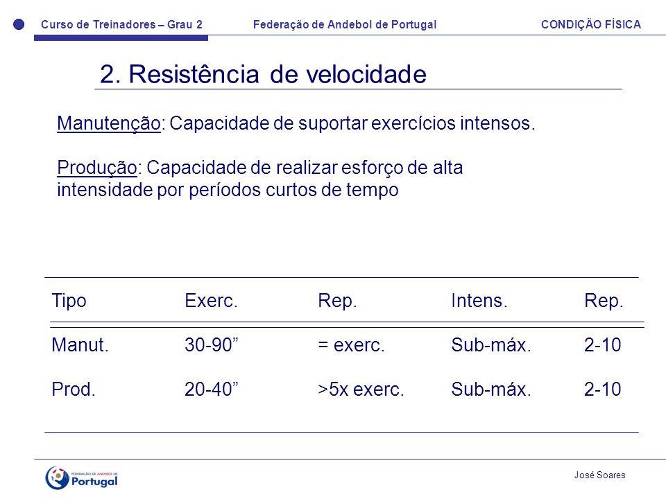Curso de Treinadores – Grau 2 Federação de Andebol de Portugal CONDIÇÃO FÍSICA José Soares 2. Resistência de velocidade TipoExerc.Rep.Intens.Rep. Manu