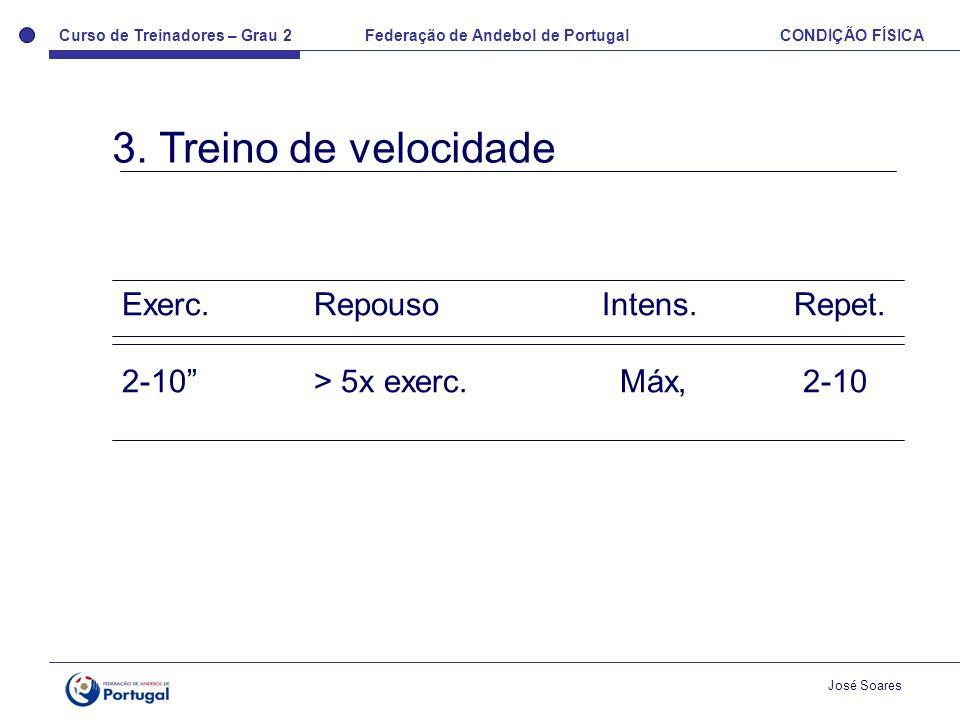 Curso de Treinadores – Grau 2 Federação de Andebol de Portugal CONDIÇÃO FÍSICA José Soares 3. Treino de velocidade Exerc. RepousoIntens.Repet. 2-10> 5