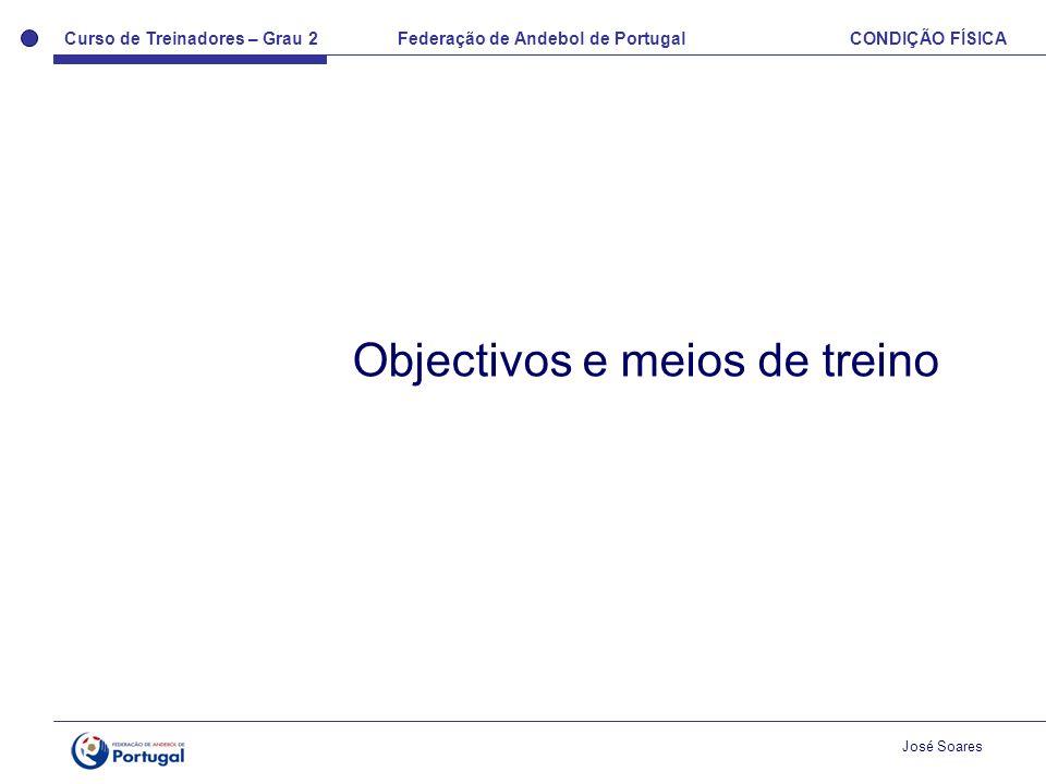 Curso de Treinadores – Grau 2 Federação de Andebol de Portugal CONDIÇÃO FÍSICA José Soares Objectivos e meios de treino