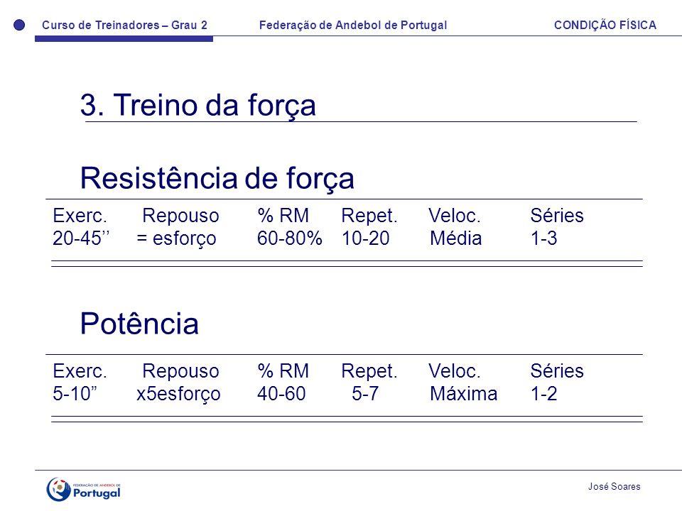 Curso de Treinadores – Grau 2 Federação de Andebol de Portugal CONDIÇÃO FÍSICA José Soares 3. Treino da força Resistência de força Potência Exerc. Rep