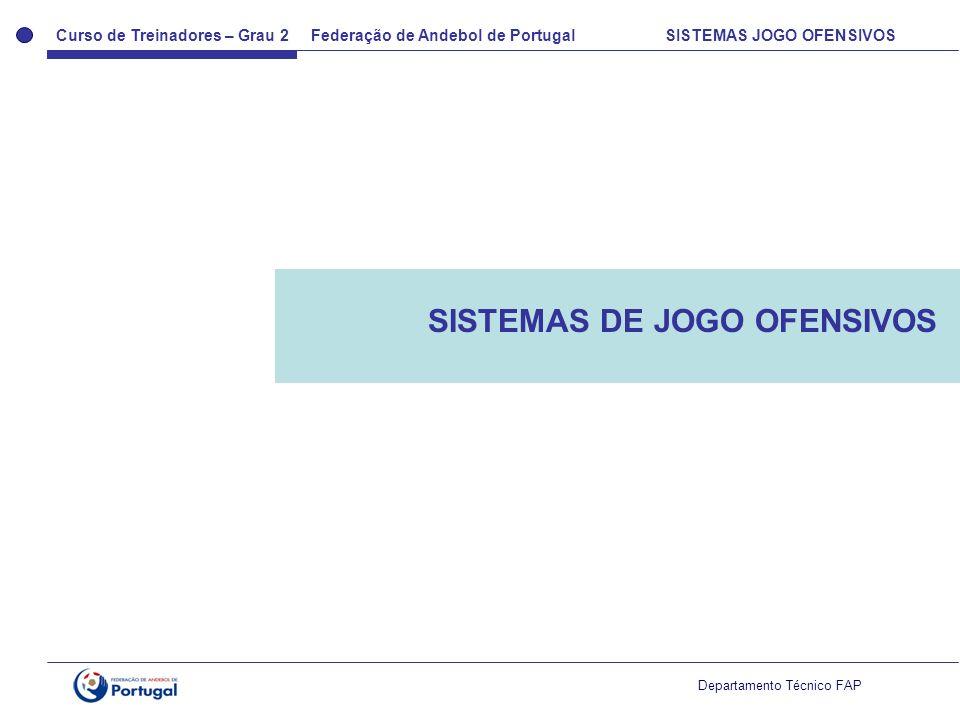 Curso de Treinadores – Grau 2 Federação de Andebol de Portugal SISTEMAS JOGO OFENSIVOS Departamento Técnico FAP Recursos empregues (meios básicos de colaboração) –Bloqueios –Cruzamentos na 2ª linha –Écrans Recursos