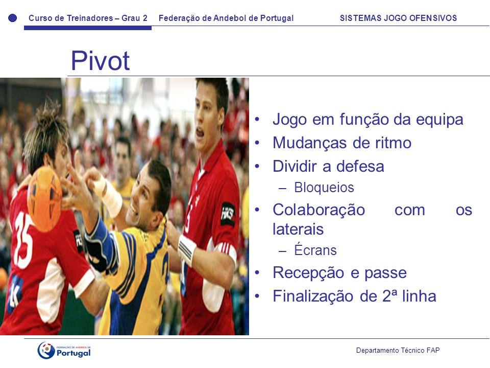 Curso de Treinadores – Grau 2 Federação de Andebol de Portugal SISTEMAS JOGO OFENSIVOS Departamento Técnico FAP Jogo em função da equipa Mudanças de r
