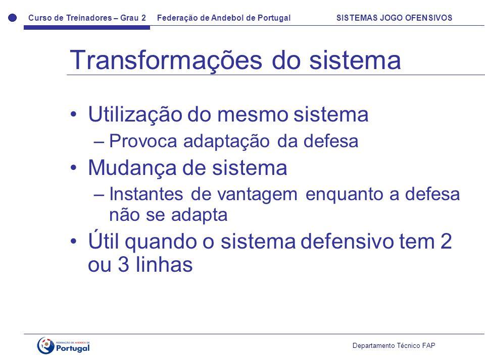 Curso de Treinadores – Grau 2 Federação de Andebol de Portugal SISTEMAS JOGO OFENSIVOS Departamento Técnico FAP Utilização do mesmo sistema –Provoca a