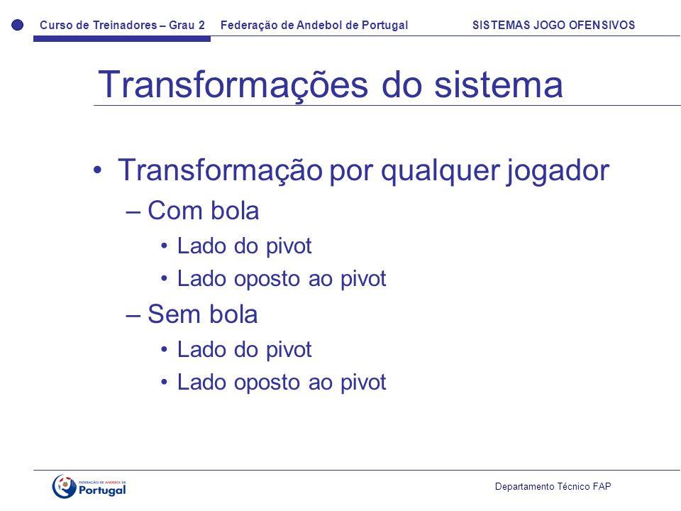 Curso de Treinadores – Grau 2 Federação de Andebol de Portugal SISTEMAS JOGO OFENSIVOS Departamento Técnico FAP Transformação por qualquer jogador –Co