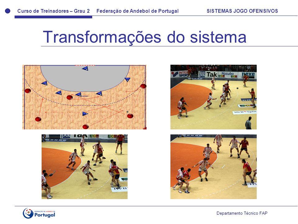 Curso de Treinadores – Grau 2 Federação de Andebol de Portugal SISTEMAS JOGO OFENSIVOS Departamento Técnico FAP Transformações do sistema