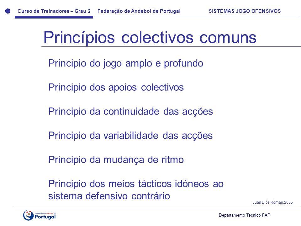 Curso de Treinadores – Grau 2 Federação de Andebol de Portugal SISTEMAS JOGO OFENSIVOS Departamento Técnico FAP Princípios colectivos comuns Principio