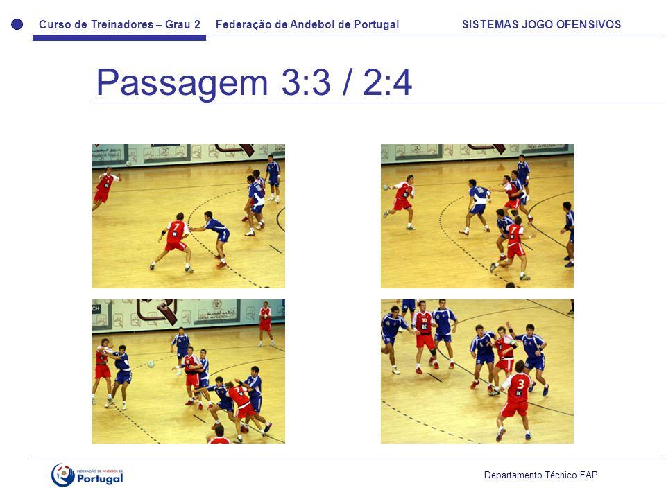 Curso de Treinadores – Grau 2 Federação de Andebol de Portugal SISTEMAS JOGO OFENSIVOS Departamento Técnico FAP Passagem 3:3 / 2:4