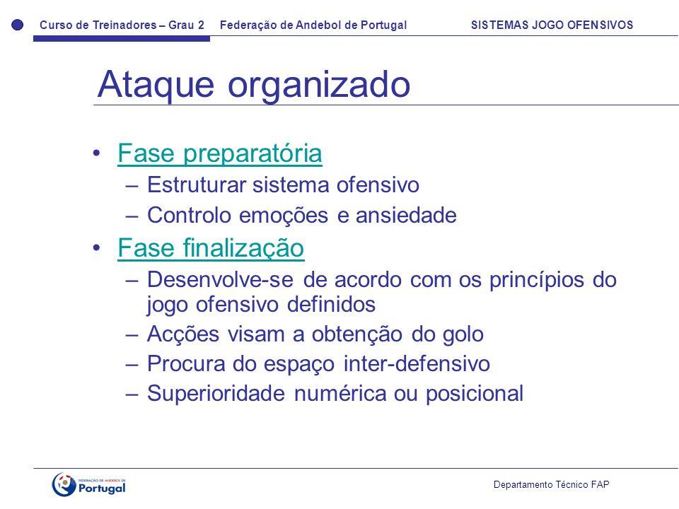 Curso de Treinadores – Grau 2 Federação de Andebol de Portugal SISTEMAS JOGO OFENSIVOS Departamento Técnico FAP Fase preparatória –Estruturar sistema