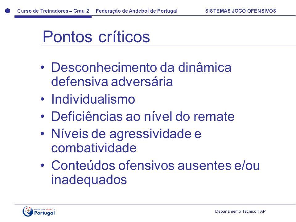 Curso de Treinadores – Grau 2 Federação de Andebol de Portugal SISTEMAS JOGO OFENSIVOS Departamento Técnico FAP Desconhecimento da dinâmica defensiva
