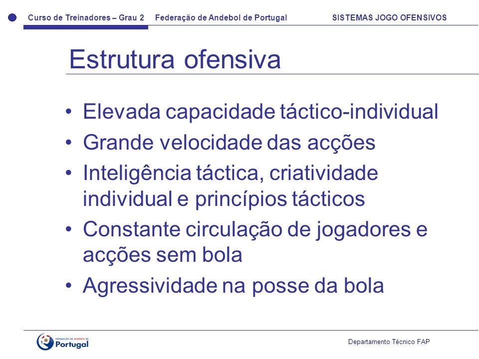 Curso de Treinadores – Grau 2 Federação de Andebol de Portugal SISTEMAS JOGO OFENSIVOS Departamento Técnico FAP Elevada capacidade táctico-individual