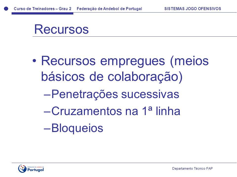 Curso de Treinadores – Grau 2 Federação de Andebol de Portugal SISTEMAS JOGO OFENSIVOS Departamento Técnico FAP Recursos empregues (meios básicos de c