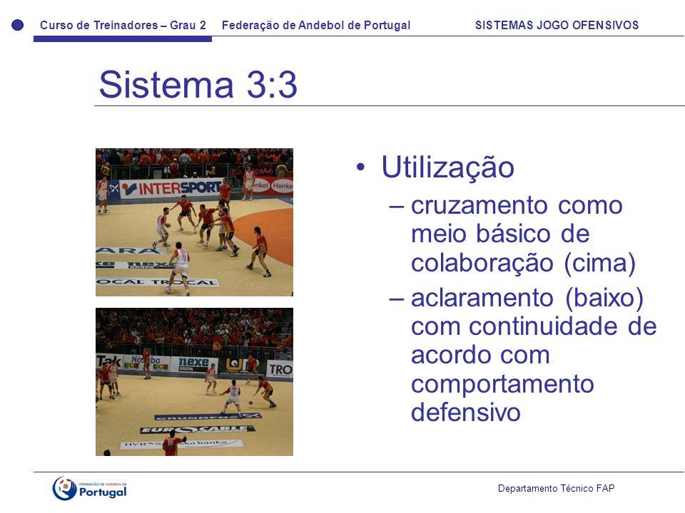 Curso de Treinadores – Grau 2 Federação de Andebol de Portugal SISTEMAS JOGO OFENSIVOS Departamento Técnico FAP Utilização –cruzamento como meio básic