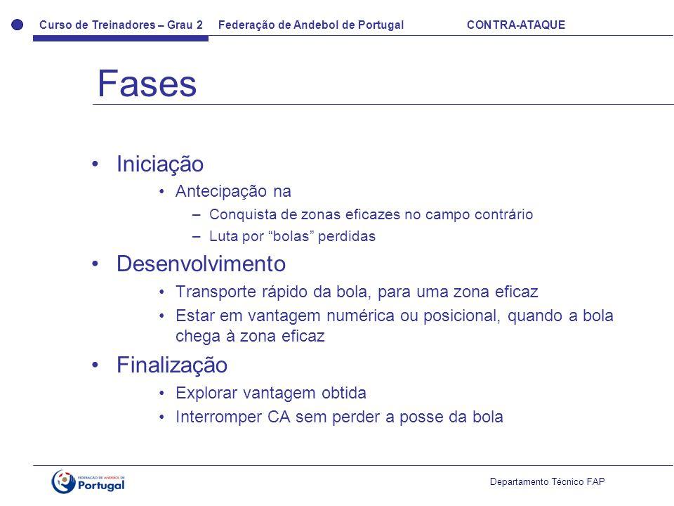 Curso de Treinadores – Grau 2 Federação de Andebol de Portugal CONTRA-ATAQUE Departamento Técnico FAP Iniciação Antecipação na –Conquista de zonas efi