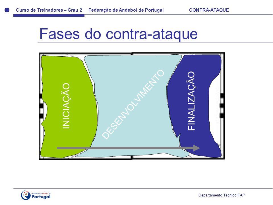 Curso de Treinadores – Grau 2 Federação de Andebol de Portugal CONTRA-ATAQUE Departamento Técnico FAP INICIAÇÃO DESENVOLVIMENTO FINALIZAÇÃO Fases do c