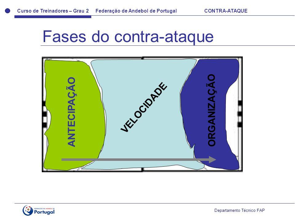 Curso de Treinadores – Grau 2 Federação de Andebol de Portugal CONTRA-ATAQUE Departamento Técnico FAP ANTECIPAÇÃO VELOCIDADE ORGANIZAÇÃO Fases do cont