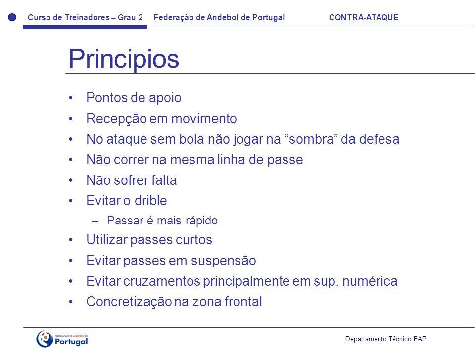 Curso de Treinadores – Grau 2 Federação de Andebol de Portugal CONTRA-ATAQUE Departamento Técnico FAP Pontos de apoio Recepção em movimento No ataque