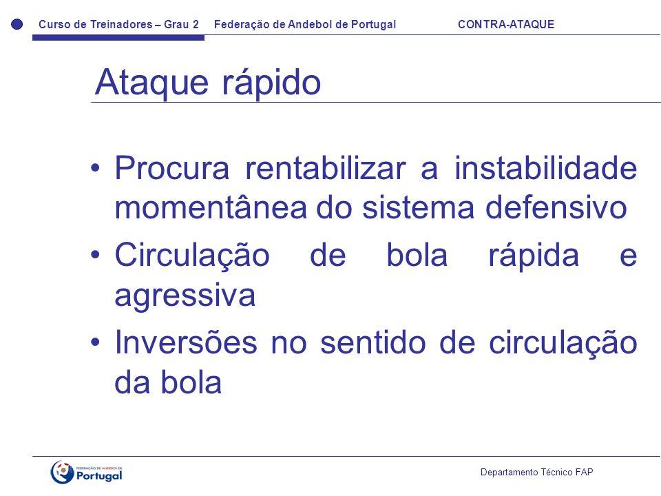 Curso de Treinadores – Grau 2 Federação de Andebol de Portugal CONTRA-ATAQUE Departamento Técnico FAP Procura rentabilizar a instabilidade momentânea
