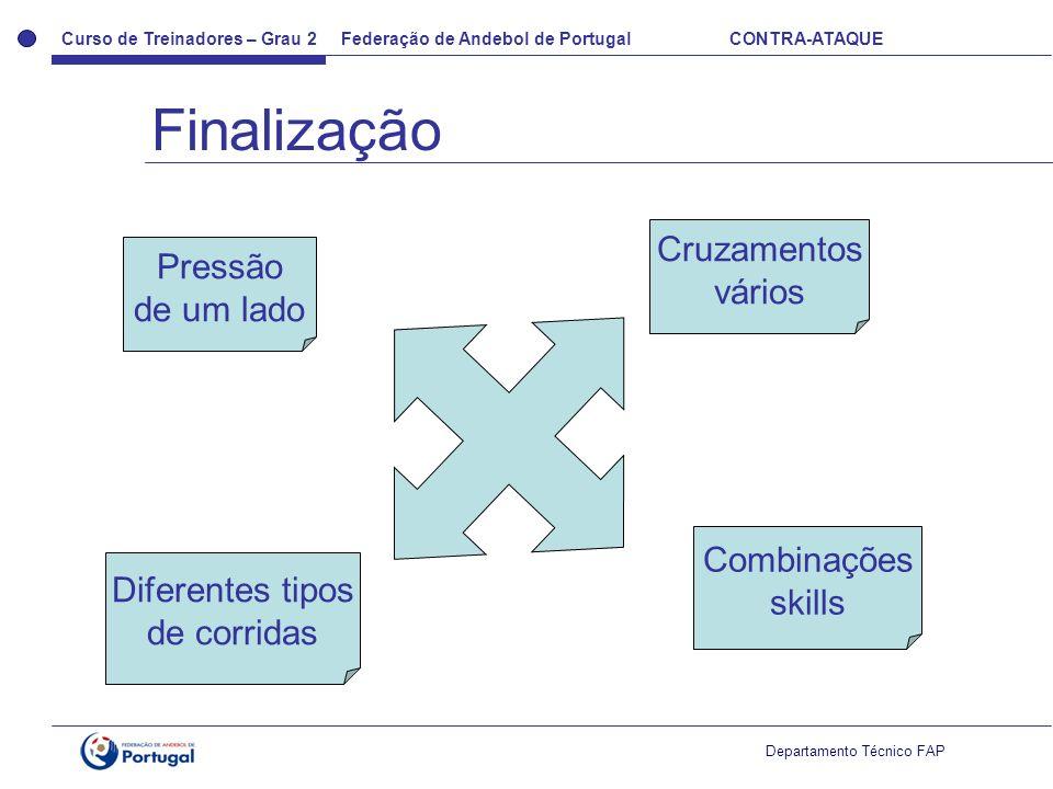 Curso de Treinadores – Grau 2 Federação de Andebol de Portugal CONTRA-ATAQUE Departamento Técnico FAP Pressão de um lado Cruzamentos vários Diferentes