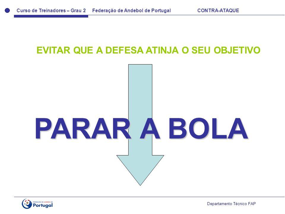 Curso de Treinadores – Grau 2 Federação de Andebol de Portugal CONTRA-ATAQUE Departamento Técnico FAP EVITAR QUE A DEFESA ATINJA O SEU OBJETIVO PARAR