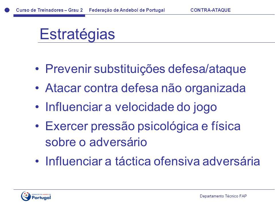 Curso de Treinadores – Grau 2 Federação de Andebol de Portugal CONTRA-ATAQUE Departamento Técnico FAP Prevenir substituições defesa/ataque Atacar cont