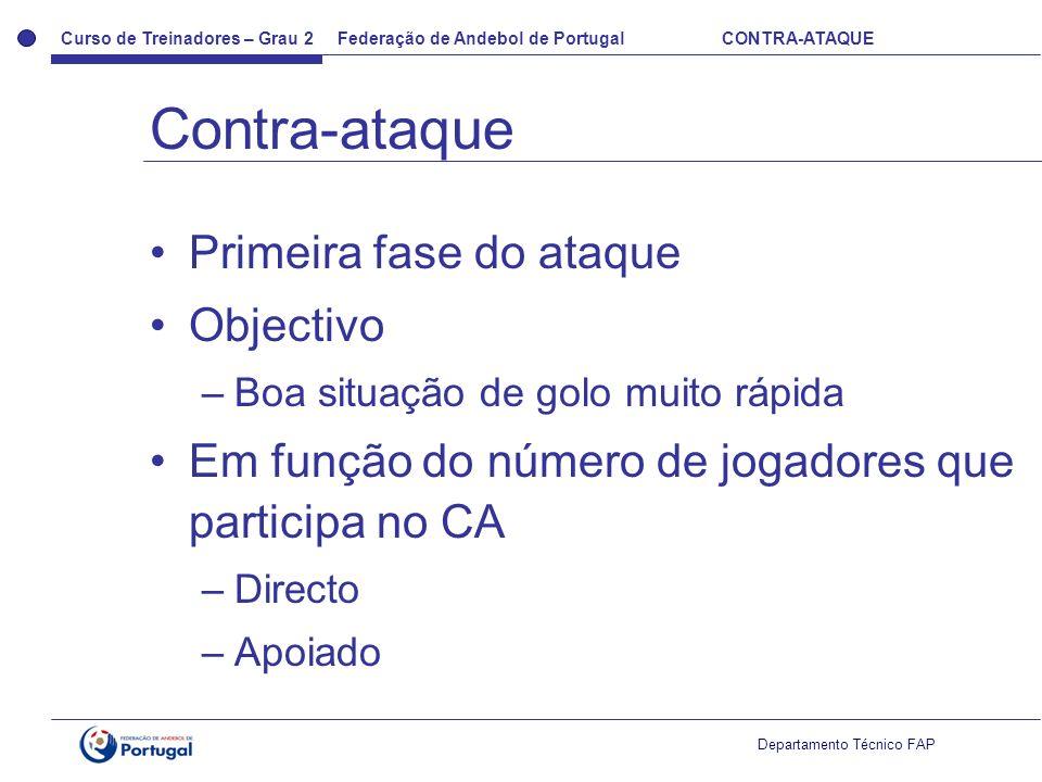 Curso de Treinadores – Grau 2 Federação de Andebol de Portugal CONTRA-ATAQUE Departamento Técnico FAP Primeira fase do ataque Objectivo –Boa situação