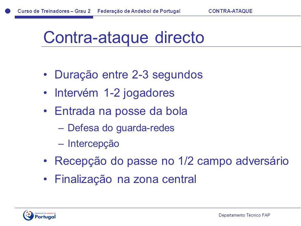Curso de Treinadores – Grau 2 Federação de Andebol de Portugal CONTRA-ATAQUE Departamento Técnico FAP Duração entre 2-3 segundos Intervém 1-2 jogadore