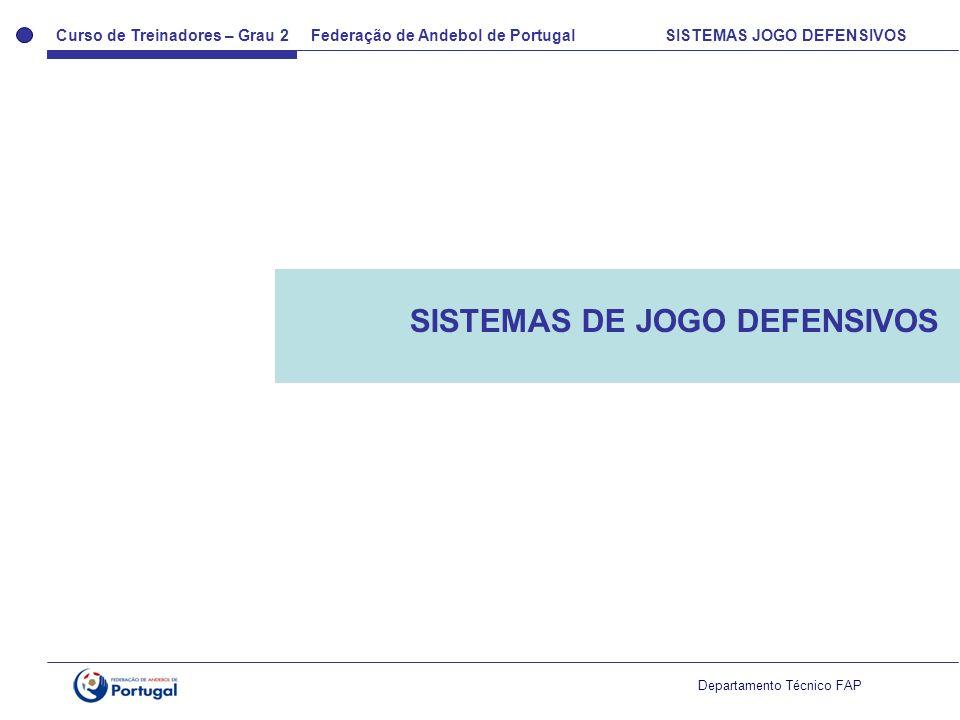 Curso de Treinadores – Grau 2 Federação de Andebol de Portugal SISTEMAS JOGO DEFENSIVOS Departamento Técnico FAP SISTEMAS DE JOGO DEFENSIVOS
