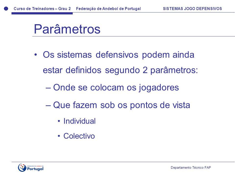 Curso de Treinadores – Grau 2 Federação de Andebol de Portugal SISTEMAS JOGO DEFENSIVOS Departamento Técnico FAP Os sistemas defensivos podem ainda es