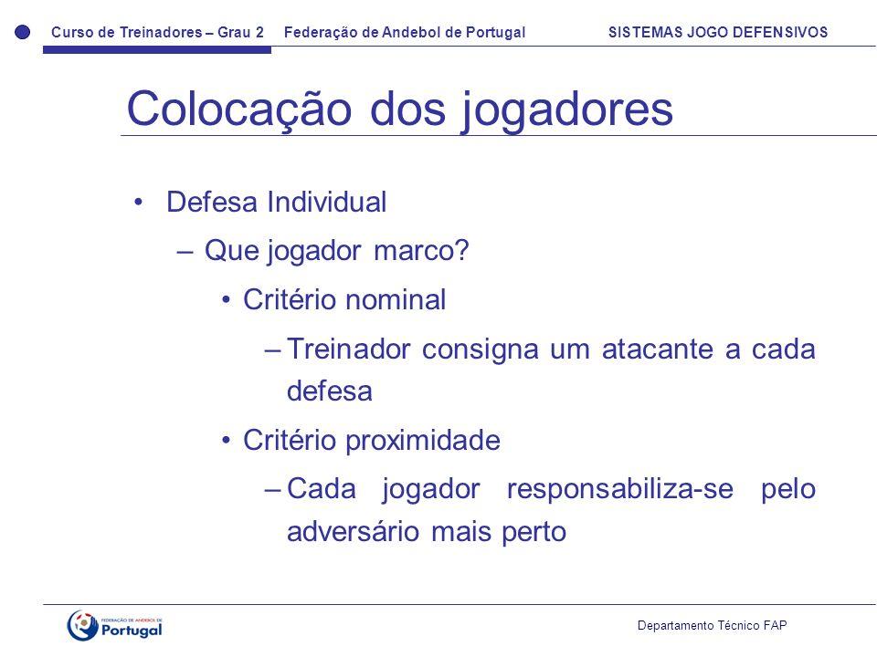 Curso de Treinadores – Grau 2 Federação de Andebol de Portugal SISTEMAS JOGO DEFENSIVOS Departamento Técnico FAP Defesa Individual –Que jogador marco?