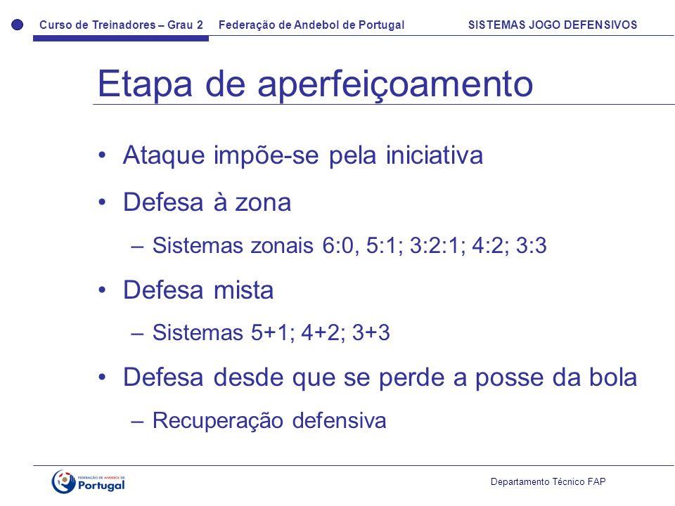 Curso de Treinadores – Grau 2 Federação de Andebol de Portugal SISTEMAS JOGO DEFENSIVOS Departamento Técnico FAP Ataque impõe-se pela iniciativa Defes