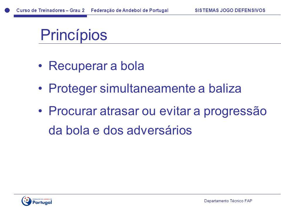 Curso de Treinadores – Grau 2 Federação de Andebol de Portugal SISTEMAS JOGO DEFENSIVOS Departamento Técnico FAP Recuperar a bola Proteger simultaneam