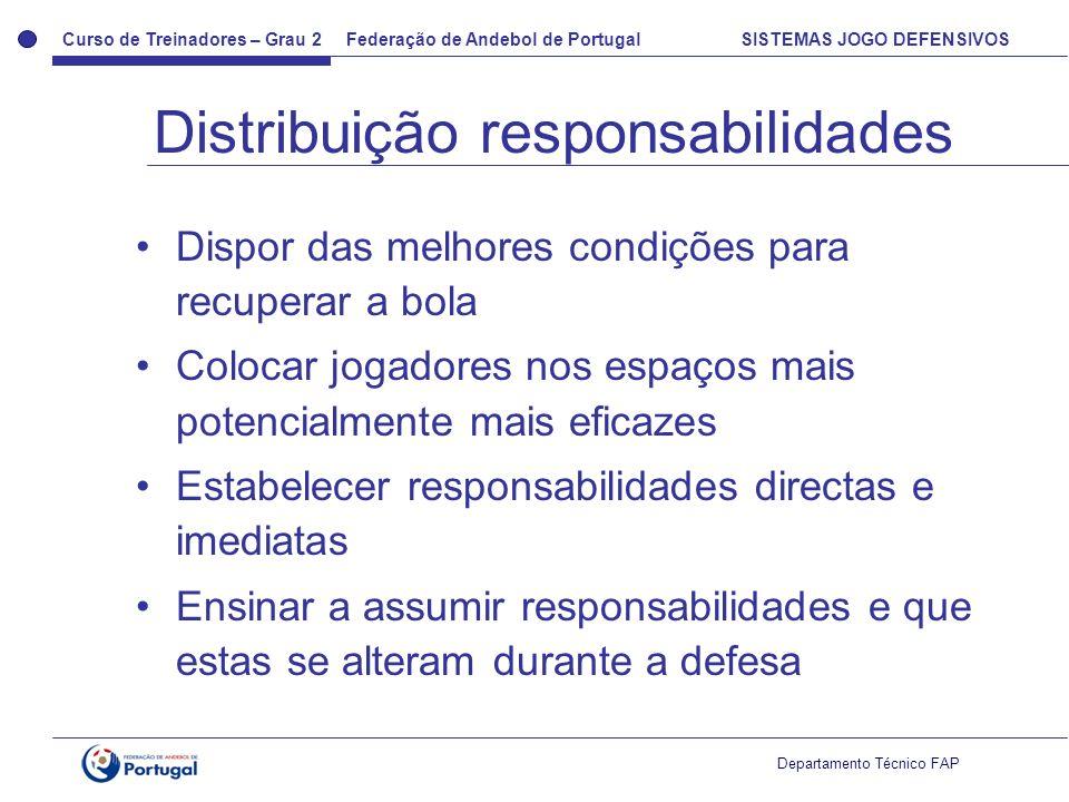 Curso de Treinadores – Grau 2 Federação de Andebol de Portugal SISTEMAS JOGO DEFENSIVOS Departamento Técnico FAP Dispor das melhores condições para re
