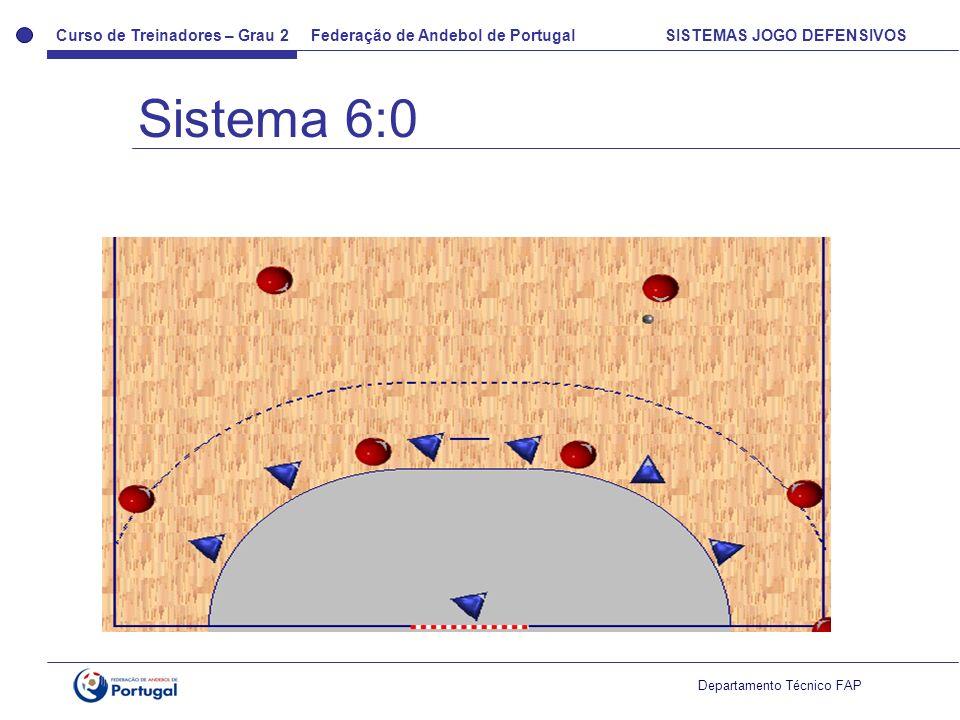 Curso de Treinadores – Grau 2 Federação de Andebol de Portugal SISTEMAS JOGO DEFENSIVOS Departamento Técnico FAP Sistema 6:0