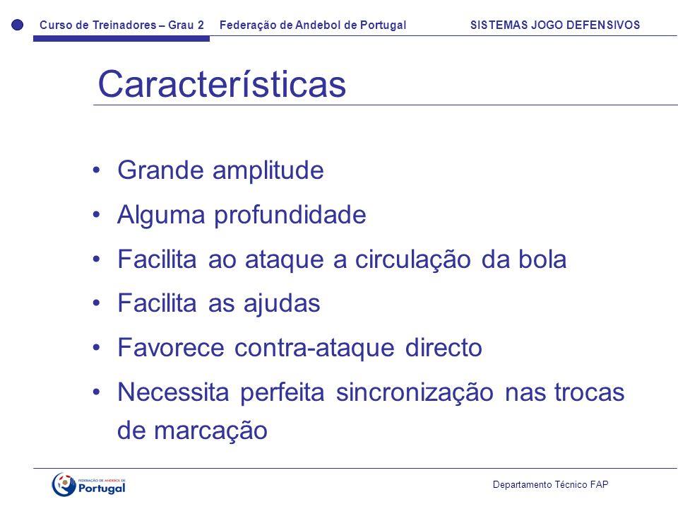 Curso de Treinadores – Grau 2 Federação de Andebol de Portugal SISTEMAS JOGO DEFENSIVOS Departamento Técnico FAP Grande amplitude Alguma profundidade