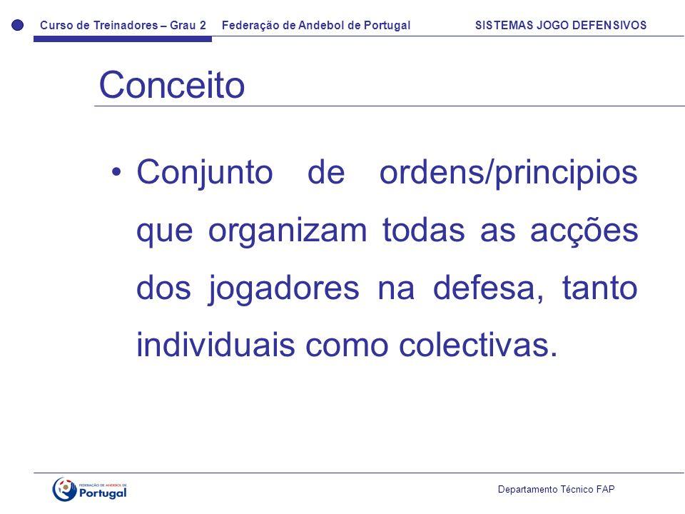 Curso de Treinadores – Grau 2 Federação de Andebol de Portugal SISTEMAS JOGO DEFENSIVOS Departamento Técnico FAP Conjunto de ordens/principios que org
