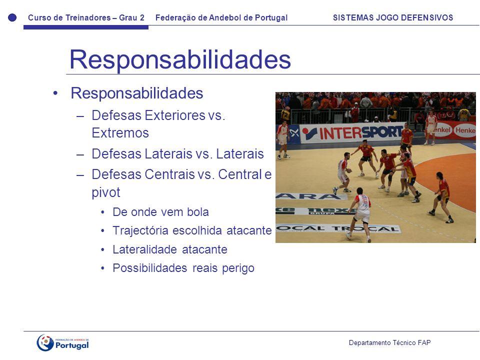 Curso de Treinadores – Grau 2 Federação de Andebol de Portugal SISTEMAS JOGO DEFENSIVOS Departamento Técnico FAP Responsabilidades –Defesas Exteriores