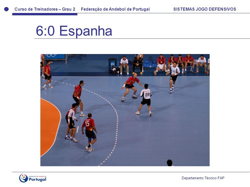 Curso de Treinadores – Grau 2 Federação de Andebol de Portugal SISTEMAS JOGO DEFENSIVOS Departamento Técnico FAP 6:0 Espanha