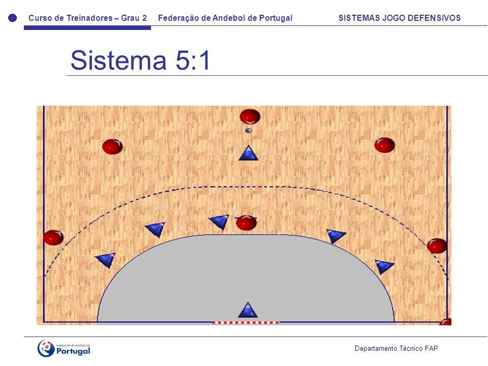 Curso de Treinadores – Grau 2 Federação de Andebol de Portugal SISTEMAS JOGO DEFENSIVOS Departamento Técnico FAP Sistema 5:1