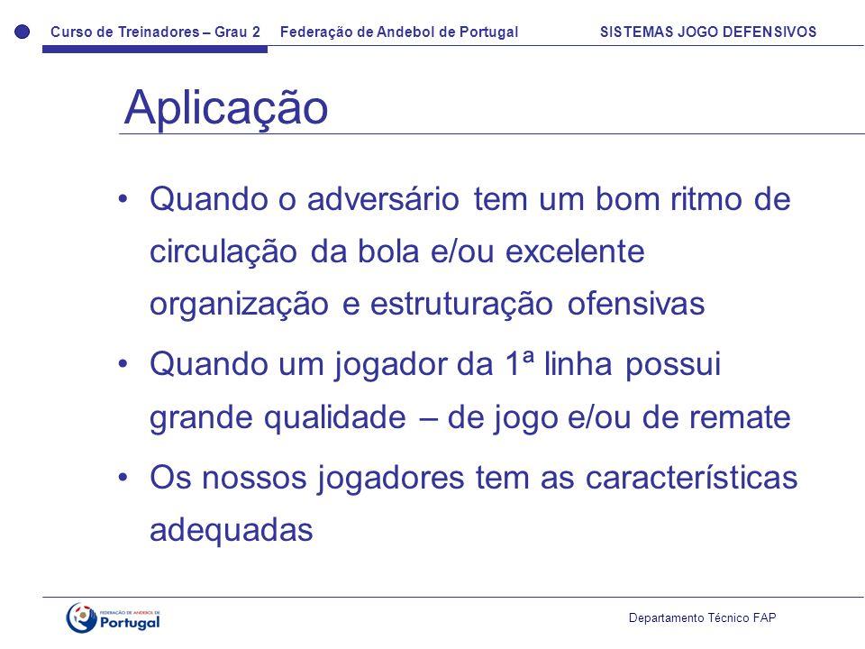 Curso de Treinadores – Grau 2 Federação de Andebol de Portugal SISTEMAS JOGO DEFENSIVOS Departamento Técnico FAP Quando o adversário tem um bom ritmo