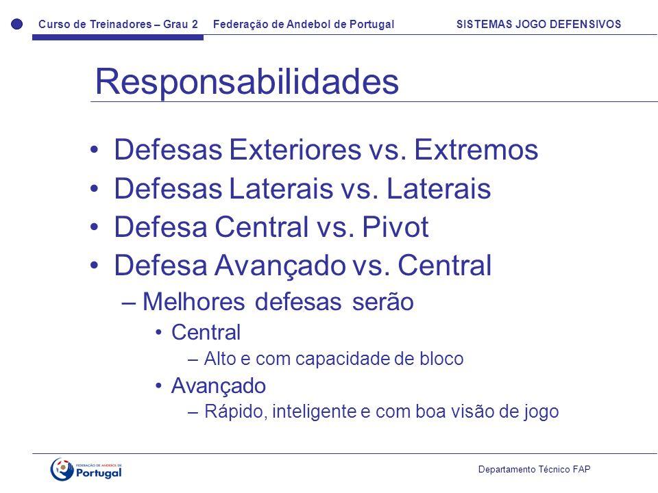 Curso de Treinadores – Grau 2 Federação de Andebol de Portugal SISTEMAS JOGO DEFENSIVOS Departamento Técnico FAP Defesas Exteriores vs. Extremos Defes
